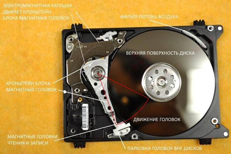 Что внутри жесткого диска
