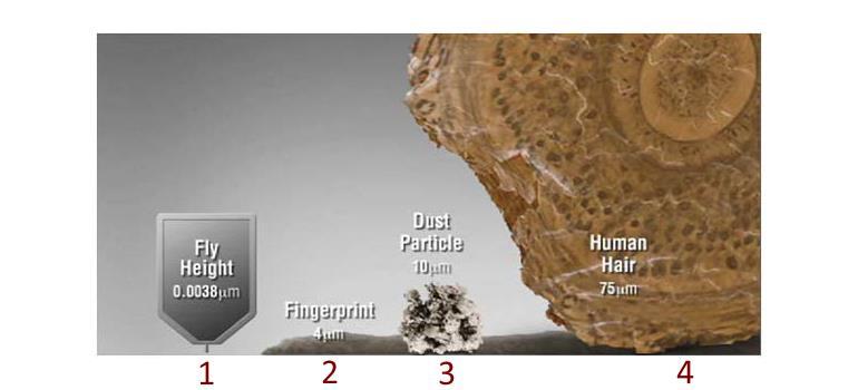 Головка жесткого диска и пыль